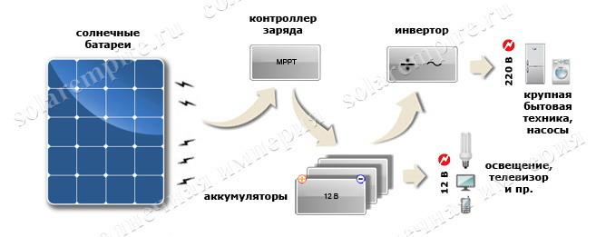 систему электроснабжения.